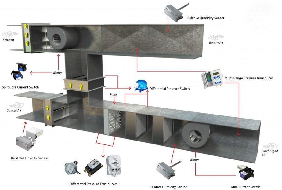 HVAC AHU Differential Pressure Switch